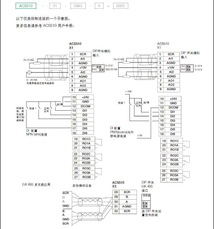 ABB 变频器 ACS510插图(12)