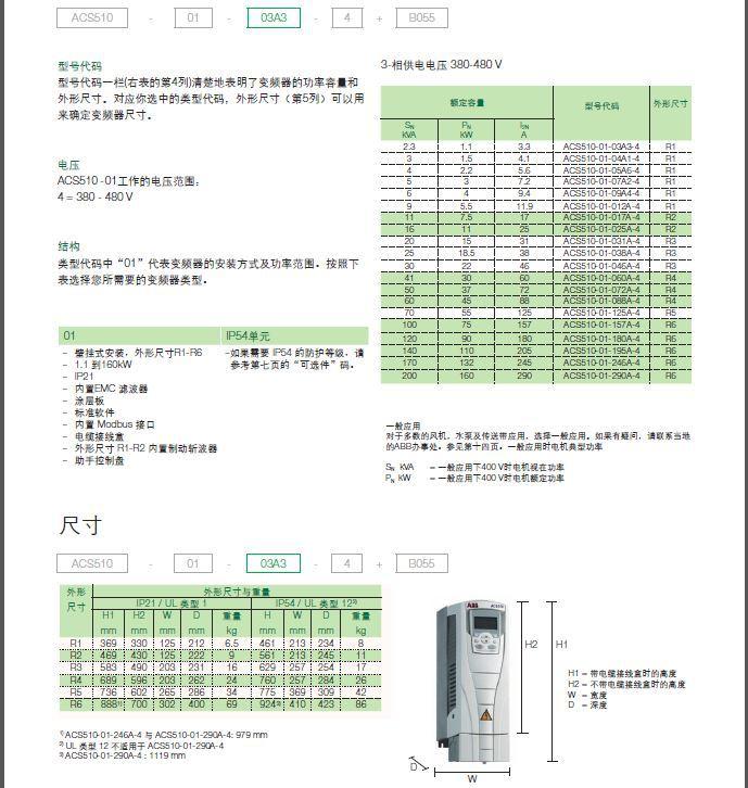 ABB 变频器 ACS510插图(4)