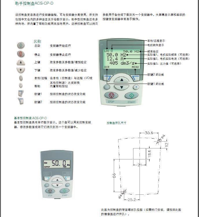 ABB 变频器 ACS510插图(5)