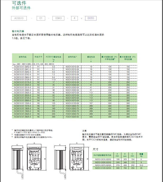 ABB 变频器 ACS510插图(7)