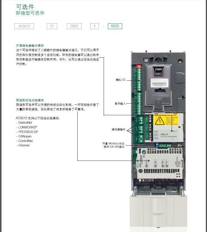 ABB 变频器 ACS510插图(8)